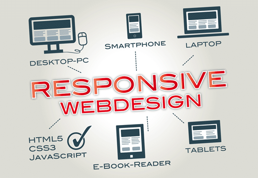 What is Web Designing or Web Composition?